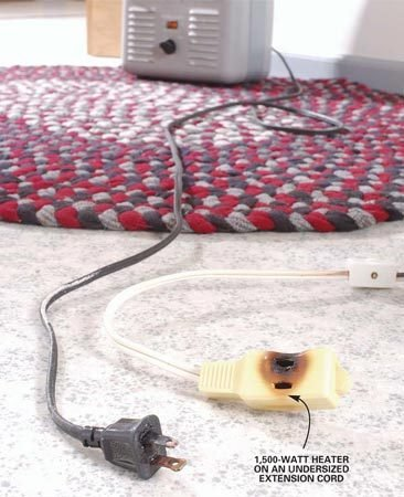 <b>Potential extension cord fire</b></br> Overloaded extension cords, bad connections and other careless use of electrical devices can melt wire insulation and cause a fire.