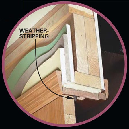 <b>Top of door detail</b></br> Install weatherstripping along the top of the door to block noise that would seep through the opening.