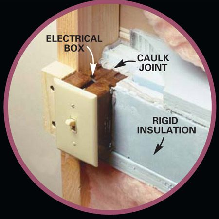<b>Wall switch detail</b></br> Insulate and caulk around outlets, switches and ductwork.