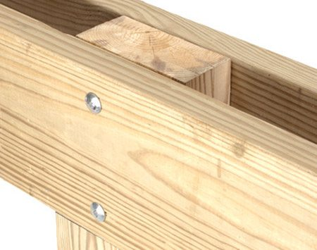 <b>Accurately notched post</b></br> The notches in an accurately notched post will fit the beams perfectly and create a strong joint.