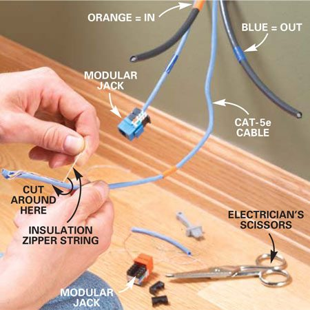 <b>Photo 7: Peel back the outer insulation</b></br> Install the remodeling box, then cut into the end of the CAT-5e cable about an inch with the electrician's scissors and peel back the insulation. Pluck out the internal string and use it like a zipper to peel open about 4 in. of cable.