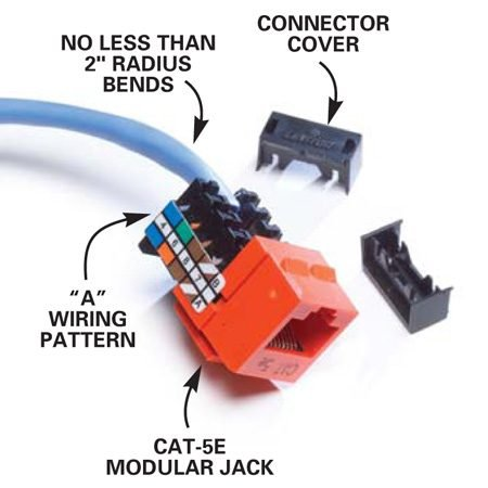 "<b>Close-up of CAT-5e modular jack</b></br> Parts of a CAT-5e modular jack. You'll use the ""A"" color-coded wiring pattern."