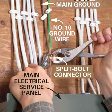 <b>Photo 13: Ground the panel</b></br> Connect a No. 10 ground wire with a grounding screw to the bottom of the box (Photo 14) and to the main ground line of the home service panel with a split-bolt connector.