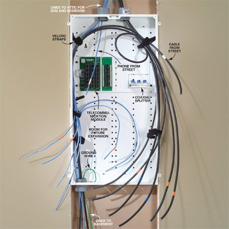 installing communication wiring the family handyman rh www2 familyhandyman com Modern Home Wiring Home Telephone Wiring