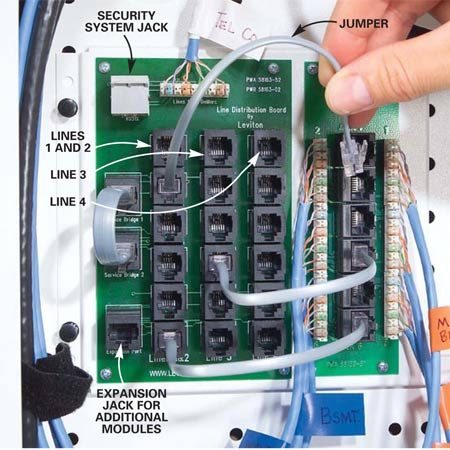 <b>Photo 17: Connect jumper cables</b></br> Snap in jumper cables (included with module) to route phone lines to the jacks, according to the manufacturer's instructions.