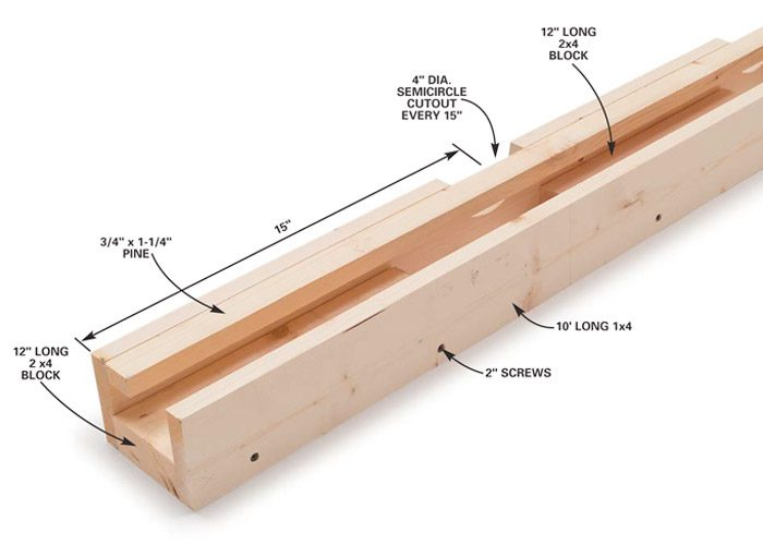 Figure B: Cord trough
