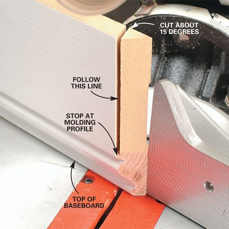 <b>Photo 2: Flip the base over and make another cut</b></br> Turn the mitered baseboard upside down in the miter box. Adjust the angle to about 15 degrees and saw down along the straight section of the beveled cut. Keep the blade slightly to the outside of the line. Let the blade stop before lifting it from the cut.