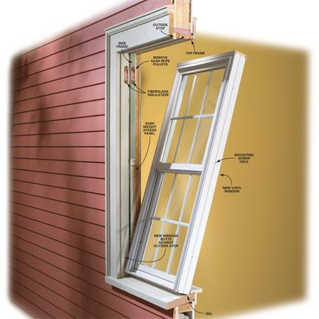 <b>Vinyl replacement window</b></br> Vinyl replacement windows come mounted in a new jamb, and are simply tilted into the old frame and fastened in place.