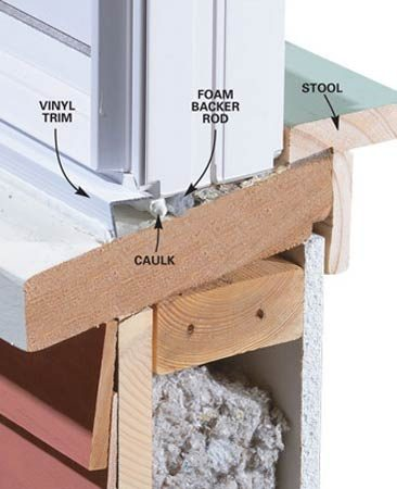 <b>Close up</b></br> Vinyl trim and caulk seal the gap at the bottom of the new window.  The window fits against the existing stool on the inside.
