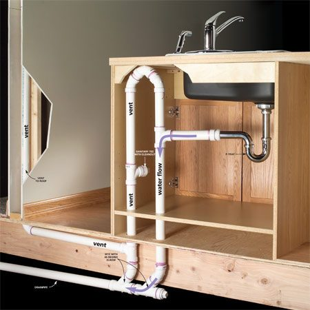<b>Go with the standard island vent method first.</b></br> An island vent rises as high as possible under an island before running to a regular vertical vent. It keeps air in the drain system and prevents siphoning of the P-trap.