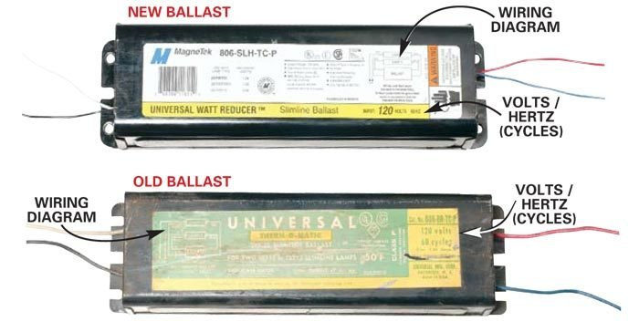 Old and new ballasts