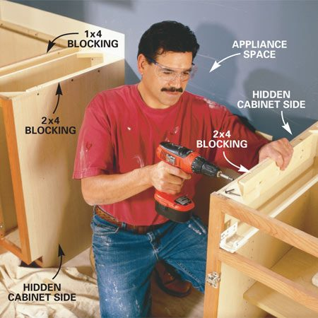 <b>Photo 3: Install the blocking</b></br> Screw blocking along the backs of cabinets into the studs with 2-in. screws. Screw blocking to hidden cabinet sides. At finished cabinet ends, glue on the blocking with construction adhesive and clamp until it sets.