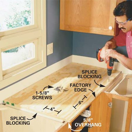 <b>Photo 4: Screw on the plywood backing</b></br> Rip 3/4-in. plywood to project past cabinet fronts 5/8 in. (usually 24-5/8 in.) Put the plywood factory edge to the front. Cut plywood to length so joints meet over blocking. Predrill and screw the plywood to the blocking and cabinet fronts with 1-5/8 in. screws.
