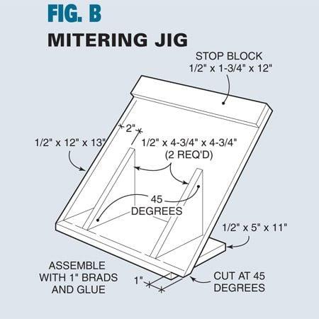 Fig. B:  Mitering jig