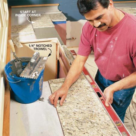How To Install Granite Countertops Kitchen Tile The
