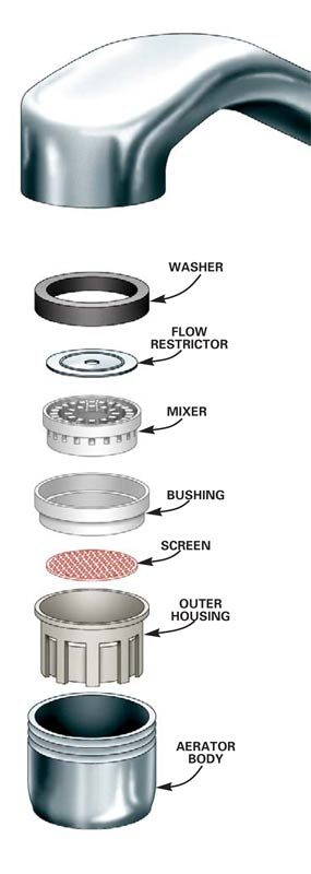 Faucet Aerator Parts Diagram - Home Design - Game-hay.us