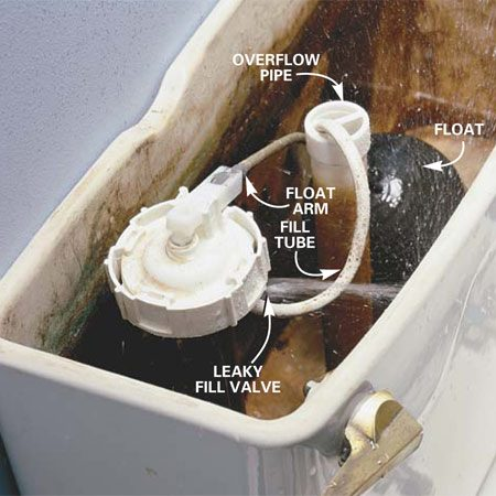 <b>Photo 2: Check the fill valve for a leak</b></br> Flush the toilet and look for a fill valve leak. Lift up on the float arm when the tank is filling to see if the water stops. Bend or adjust the float arm so the tank stops filling when the water level is 1/2- to 1-in. below the top of the overflow pipe. If the fill valve still leaks, replace it (Photo 3).