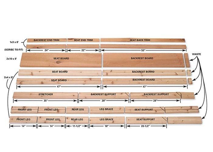 Figure A: Bench parts