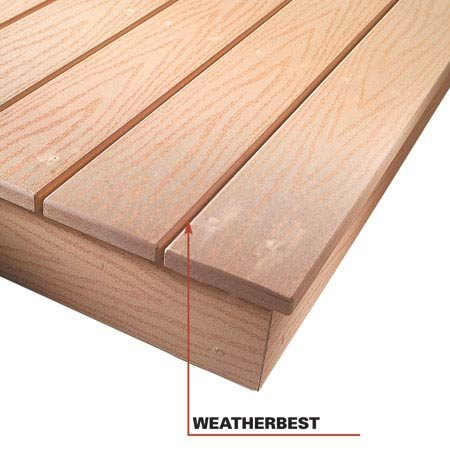<b>Weatherbest</b></br> Solid composites look the most like real wood