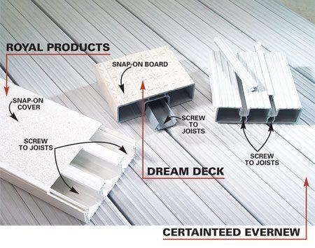 <b>Vinyl decking</b></br> Fastening systems vary, but all feature hidden screws.