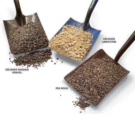 <b>Types of gravel</b></br> Use 3/4-in. or smaller gravel for paths