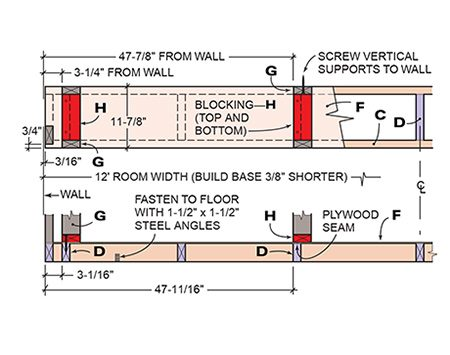 Detail 2: Base assembly