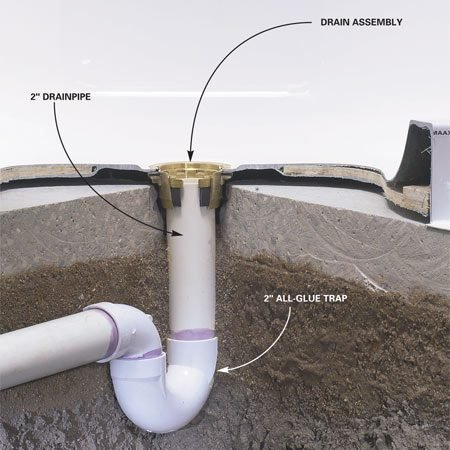 How to install a fiberglass base over concrete the for Toilet drain pipe