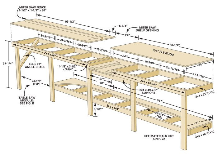 Modular Workbench | The Family Handyman