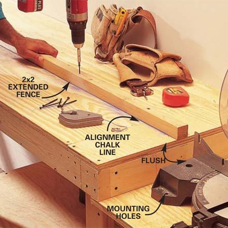 <b>Photo 5: Extend the miter fence</b></br> Place the miter saw in its permanent position and measure the distance from the front of the fence to the wall. Measure and mark that distance from the wall and snap a chalk line on the left table to align the extended fence. Screw an 8-ft. long 2x2 into every 2x4 crosspiece with 3-in. screws, holding the right end even with the edge of the miter saw bay.