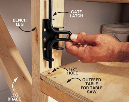 <b>Photo 8: Set the latch for the outfeed table</b><br/>Pivot the module into the working position and flip up the outfeed table. Screw a 14-in. 2x4 support block directly below the outfeed support table into the bench leg with two 3-in. drywall screws. Mount the gate latch on the end bench leg directly above the outfeed table, then mark and drill the hole for the latch.