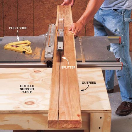 <b>Photo 3: Set up an outfeed table</b></br> <p>Rip boards narrower than 6 in. using the same   technique as for wider boards. When your right   hand reaches the edge of the saw table, pick up   the push shoe and hook it over the back edge of the   board. Stand to the side of and not directly behind  the   blade as you're ripping. Use a table or other  outfeed   support to  hold the board as it leaves the saw. </p>