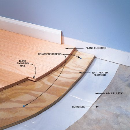 <b>Wood floor over concrete details</b><br/>Lay a plastic moisture barrier and then screw 3/4-in. plywood to the concrete. Nail the 3/4-in. wood planks to the plywood.