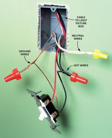 <b>Switch box with neutral wires</b></br> Switches don't need neutral wires.  In this box, the two white wires connected with a wire nut indicate that a circuit runs through the switch box, and you can tie into it for a new outlet.  If the switch box has only one white wire and it's connected to the switch (sometimes with black tape around it), it means the wire is hot—part of the switch circuit—and can't be used as a neutral.