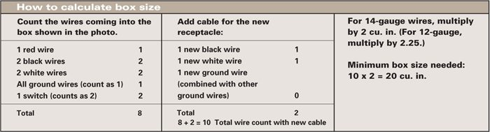 Box capacity chart