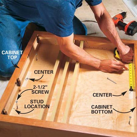 <b>Photo 2: Mark the stud locations on the cabinet</b></br> Mark the center of the cabinet at the top and bottom and transfer the center-to-stud locations inside the cabinet. Start 2-1/2 in. screws at those marks.