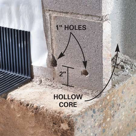 <b>Weep holes</b></br> For a block foundation, drill weep holes in the blocks so that water trapped in the voids of the block can drain out.