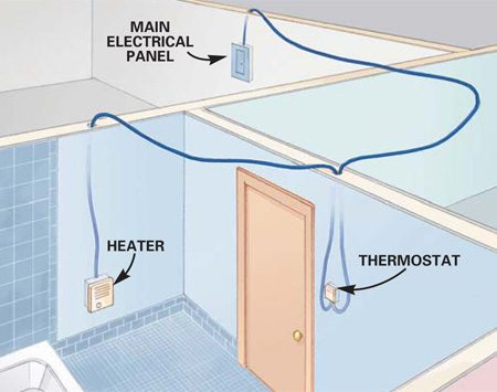 installing electric heaters the family handyman save