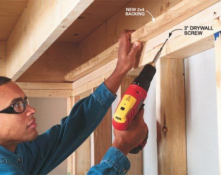 <b>Photo 1: Add backing at corners</b></br> Screw 2x4 backing at the intersection of walls and ceiling if it's missing. Drill clearance holes at an angle through the top plate. Then drive 3-in. drywall screws into the 2x4 while you hold it down with your other hand.