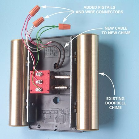 <b>Wiring from the chime</b></br> Connect the new chime to the existing chime by matching the wire connections.