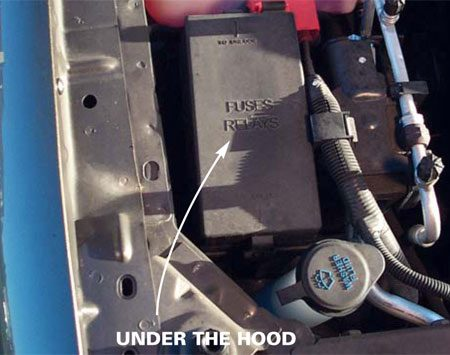 <b>Photo 1: Under the hood</b></br> Check your owner's manual for the location of your fuse box. It's often under the hood.