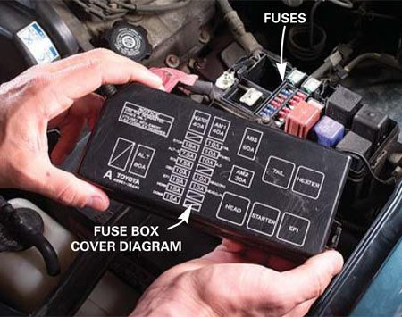 <b>Photo 2: Fuse diagram shows fuse locations</b></br> Remove the cover and look for a locator sticker. You may need to check your owner's manual for the location of the fuse you're looking for.