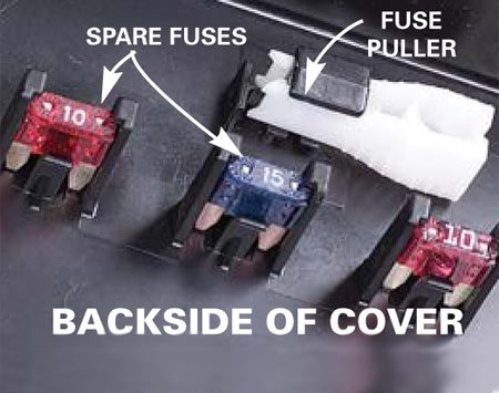 <b>Back side of cover</b></br> Many fuse covers contain extra fuses and fuse pullers on the back side. If you use one of them, replace it the next time you go to the auto parts store.