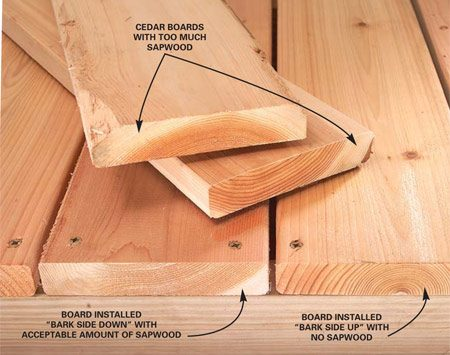 <b>Heartwood in cedar boards</b></br> The heartwood of both cedar and redwood contains natural preservatives.
