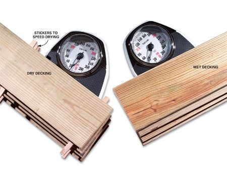 <b>Dry wood vs. wet wood</b></br> Wet wood may be twice as heavy as dry wood. If you use it, large gaps may open when it dries.