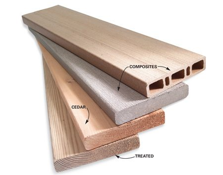 <b>Deck board options</b></br> Compare deck boards to find the type that best fits your site and budget.