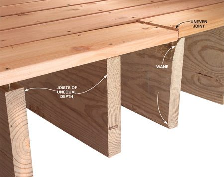 How to buy deck lumber the family handyman for Wood floor joist spacing