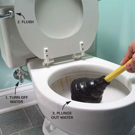 <b>Photo 1: Turn off the shutoff valve and remove the toilet water</b><br/>Close the water shutoff valve by turning it clockwise until it stops. Flush the toilet and plunge out as much water as possible.