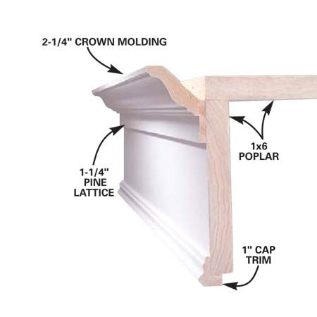 <b>Cornice cross-section and parts</b></br>
