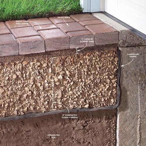 Fix a driveway with pavers.