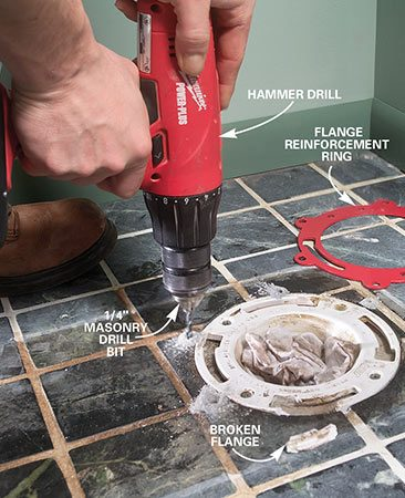 <b>Photo 4: Prep for the new parts </b></br> Thoroughly clean off wax residue with mineral spirits. Set a reinforcement ring over the flange so the water closet bolt slots line up and mark screw locations on the floor. Drill a clearance hole through tile or masonry with a hammer drill and a 1/4-in. masonry bit. Stop when you reach the subfloor.